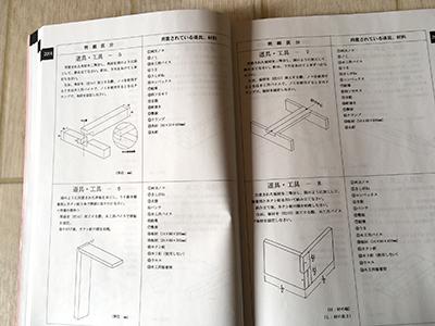 DIYアドバイザー実技試験問題